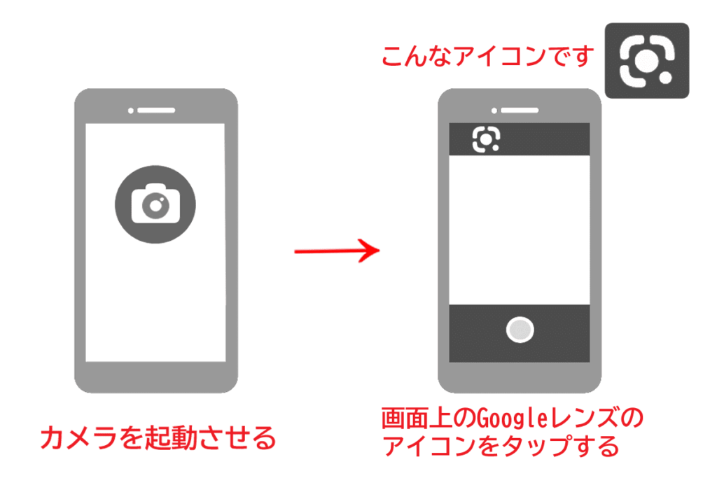 AndroidのQRコード読み取り方法説明図